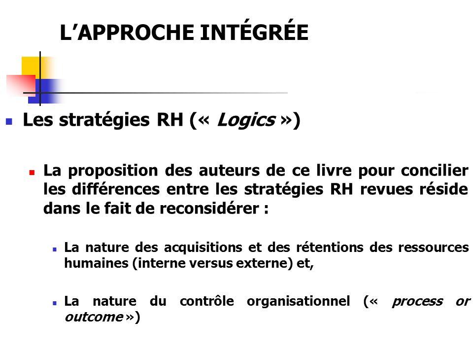 L'APPROCHE INTÉGRÉE Les stratégies RH (« Logics »)