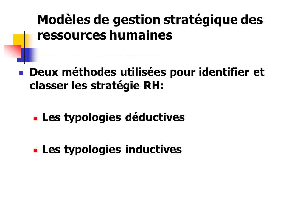 Modèles de gestion stratégique des ressources humaines