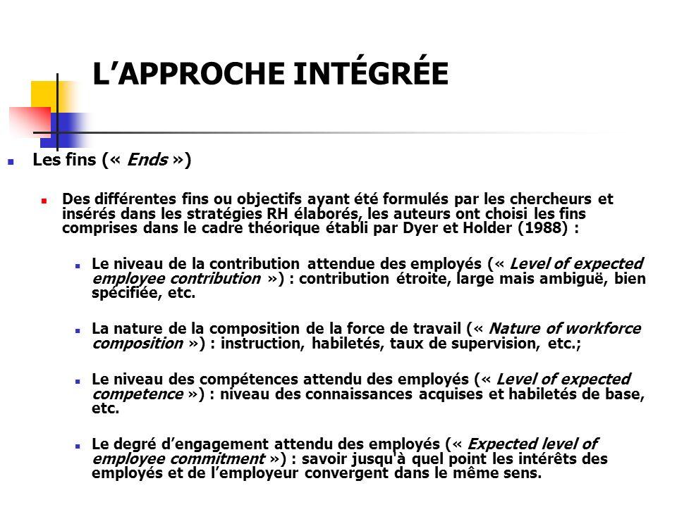L'APPROCHE INTÉGRÉE Les fins (« Ends »)