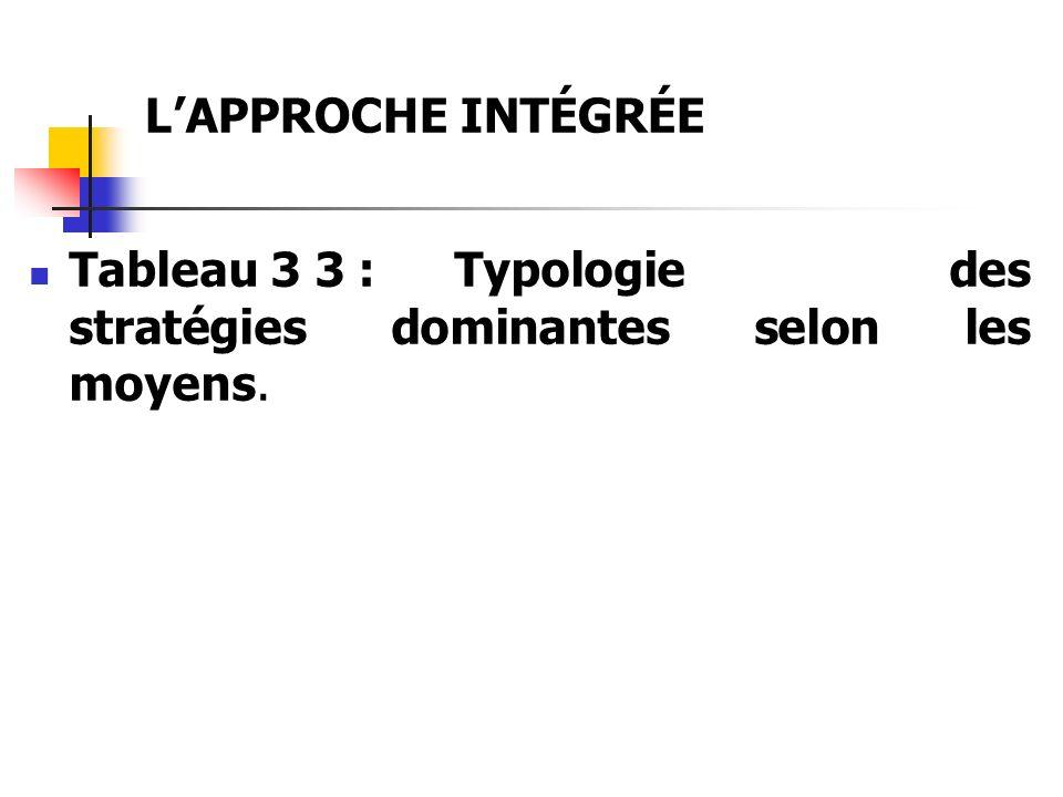L'APPROCHE INTÉGRÉE Tableau 3 3 : Typologie des stratégies dominantes selon les moyens.