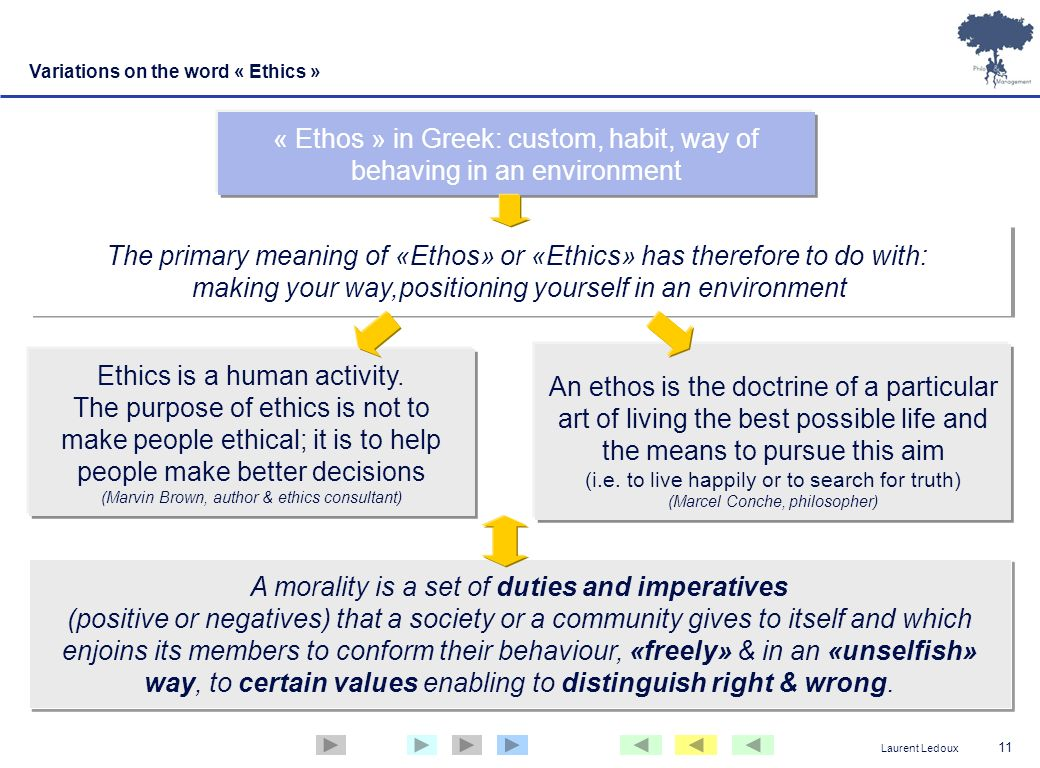 « Ethos » in Greek: custom, habit, way of behaving in an environment
