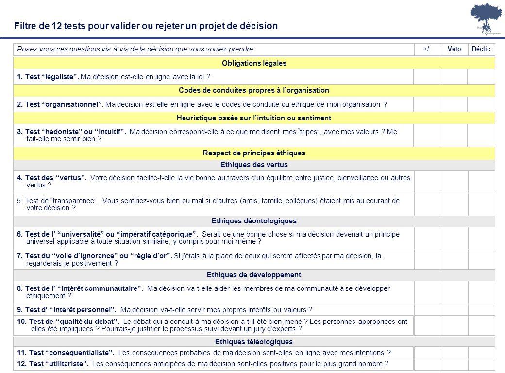 Filtre de 12 tests pour valider ou rejeter un projet de décision
