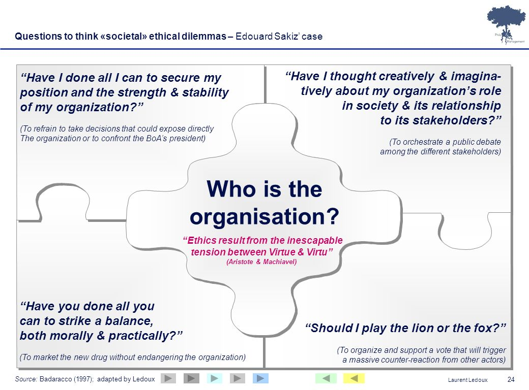 Who is the organisation