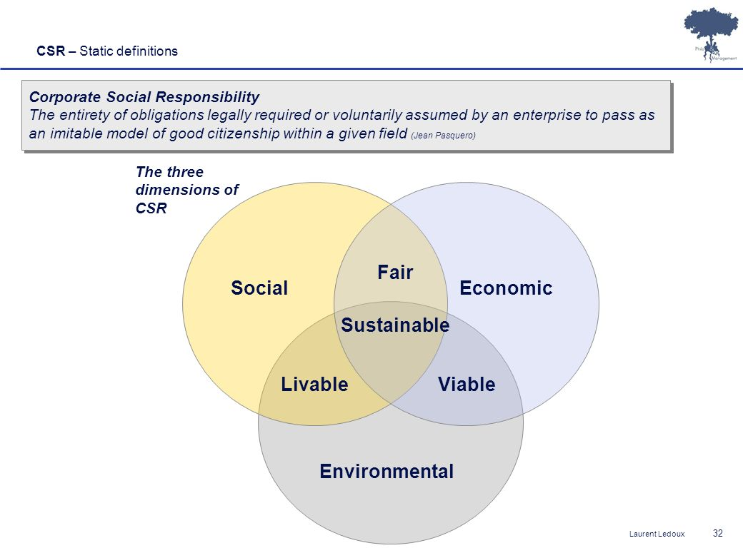 Economic Environmental Social Fair Sustainable Livable Viable