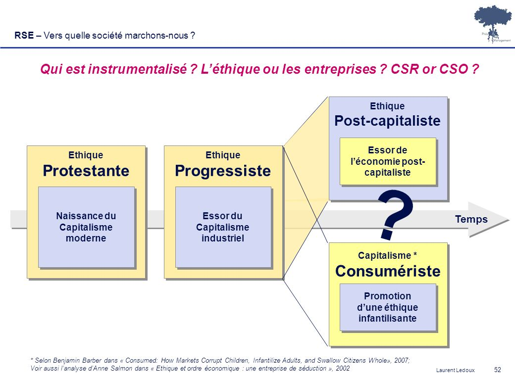 Protestante Progressiste Consumériste Post-capitaliste