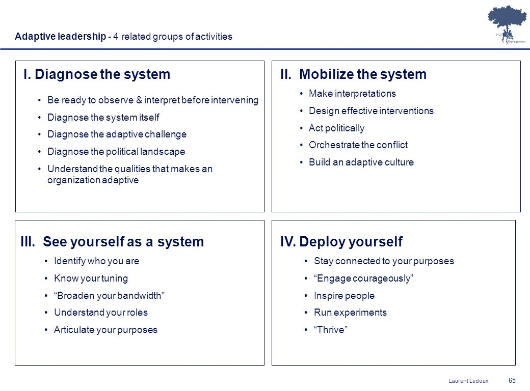 See yourself as a system IV. Deploy yourself
