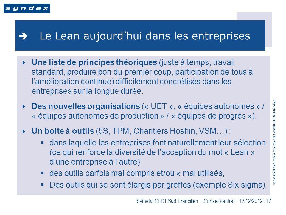 Le Lean aujourd'hui dans les entreprises