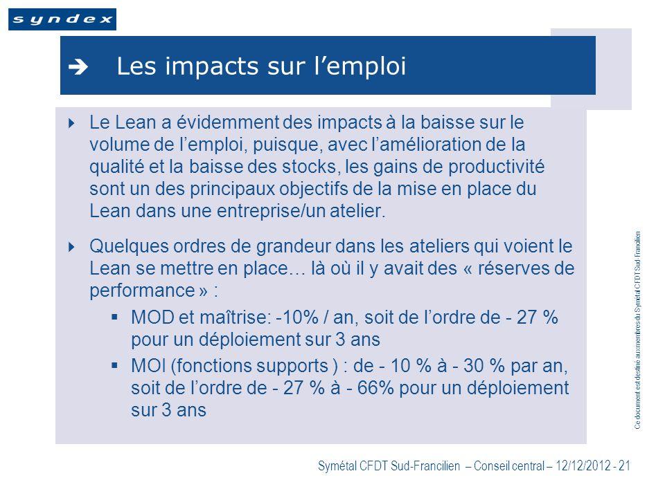 Les impacts sur l'emploi