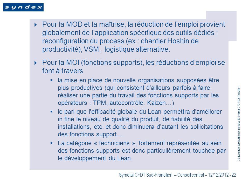 Pour la MOD et la maîtrise, la réduction de l'emploi provient globalement de l'application spécifique des outils dédiés : reconfiguration du process (ex : chantier Hoshin de productivité), VSM, logistique alternative.