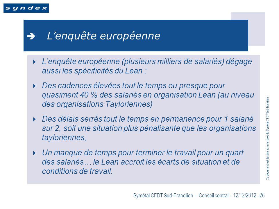L'enquête européenne L'enquête européenne (plusieurs milliers de salariés) dégage aussi les spécificités du Lean :