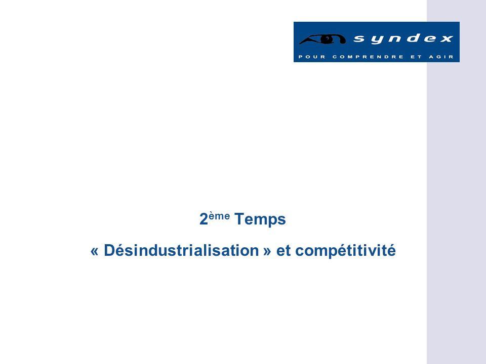 2ème Temps « Désindustrialisation » et compétitivité