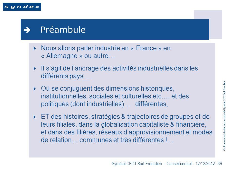 Préambule Nous allons parler industrie en « France » en « Allemagne » ou autre…