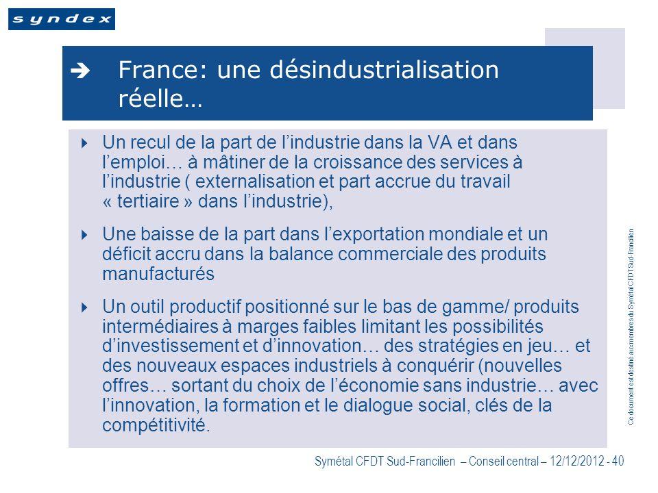 France: une désindustrialisation réelle…