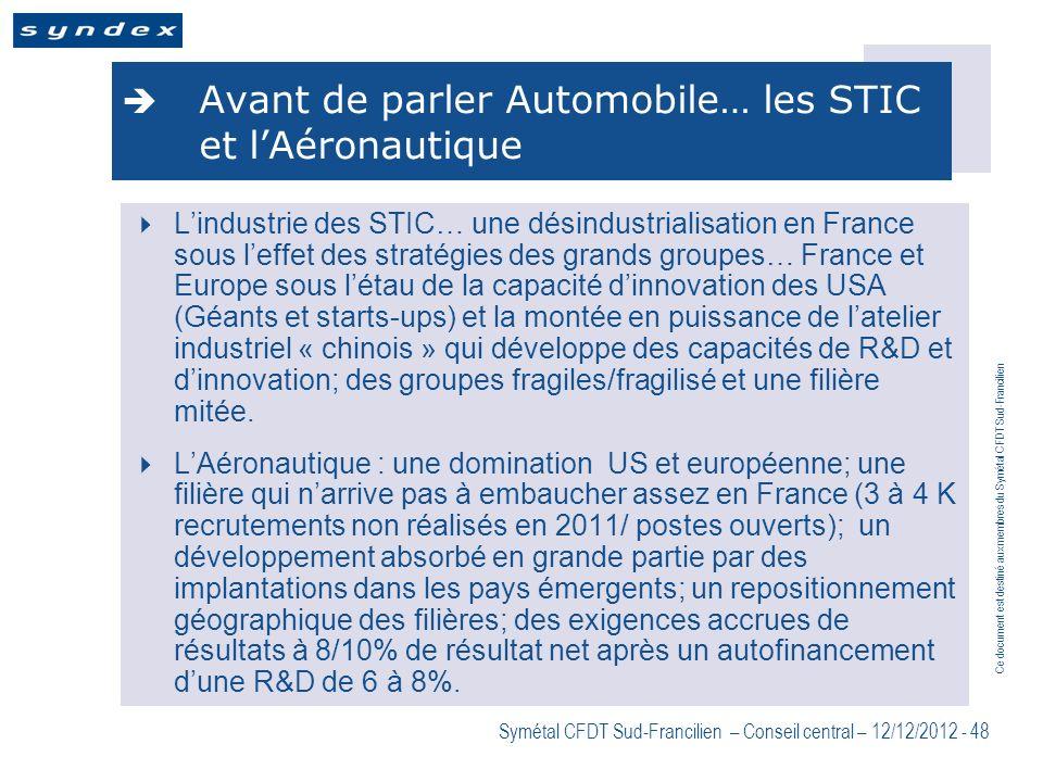 Avant de parler Automobile… les STIC et l'Aéronautique