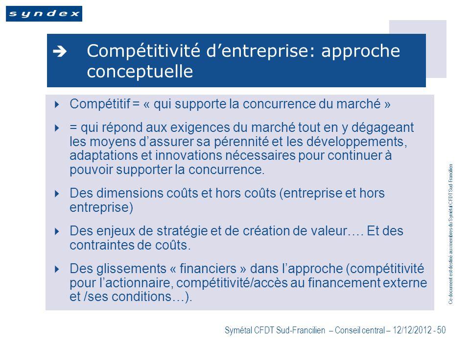 Compétitivité d'entreprise: approche conceptuelle