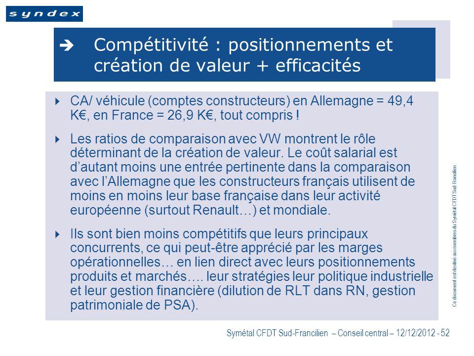 Compétitivité : positionnements et création de valeur + efficacités