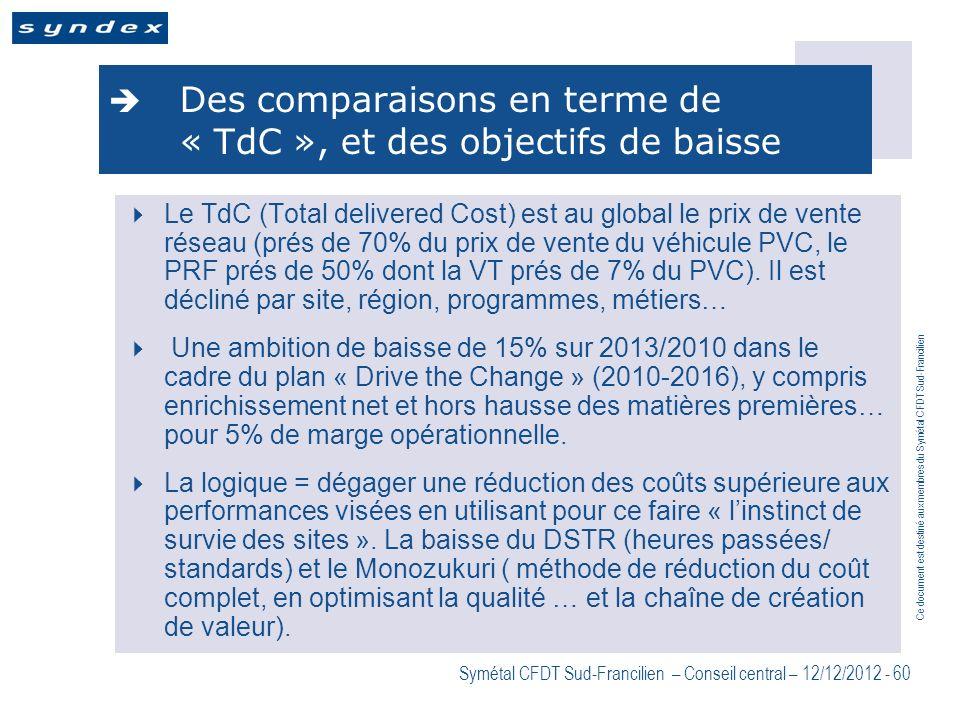 Des comparaisons en terme de « TdC », et des objectifs de baisse