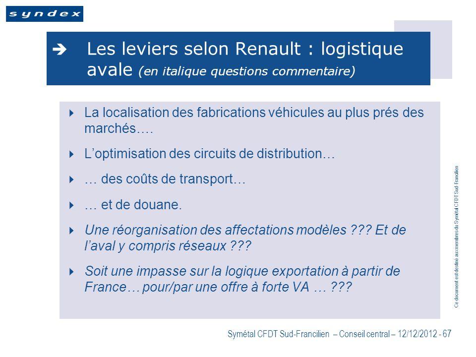 Les leviers selon Renault : logistique avale (en italique questions commentaire)