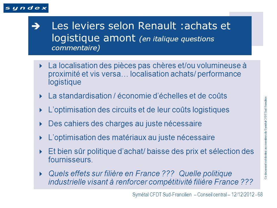Les leviers selon Renault :achats et logistique amont (en italique questions commentaire)