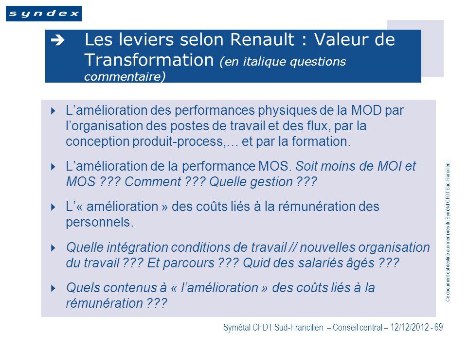 Les leviers selon Renault : Valeur de Transformation (en italique questions commentaire)