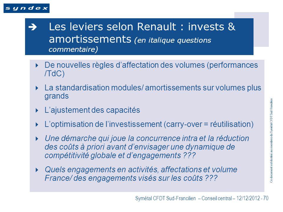 Les leviers selon Renault : invests & amortissements (en italique questions commentaire)