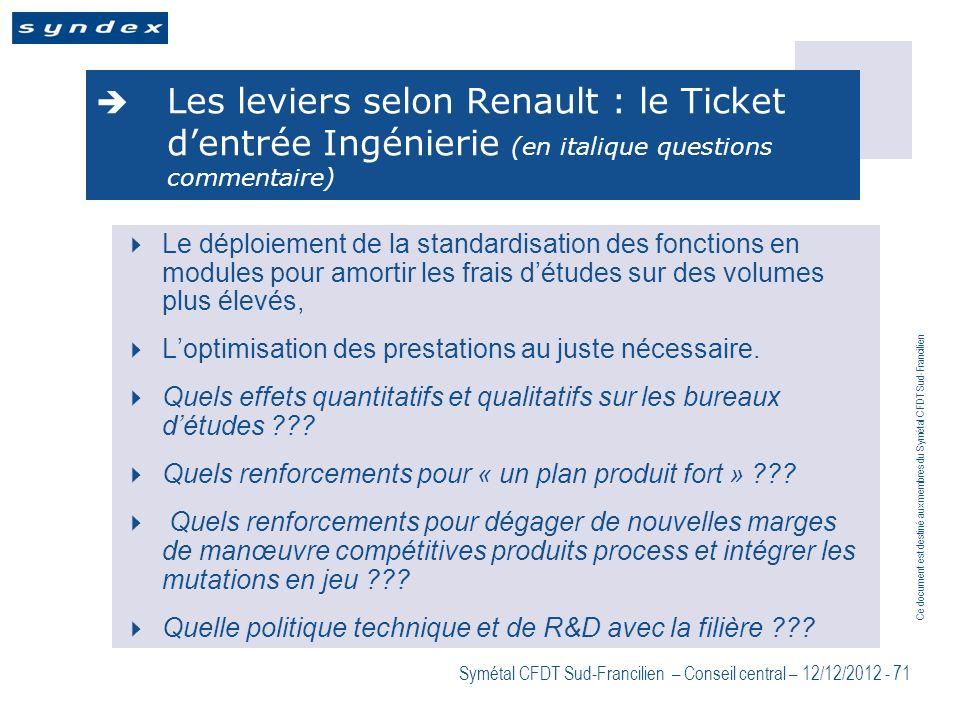 Les leviers selon Renault : le Ticket d'entrée Ingénierie (en italique questions commentaire)