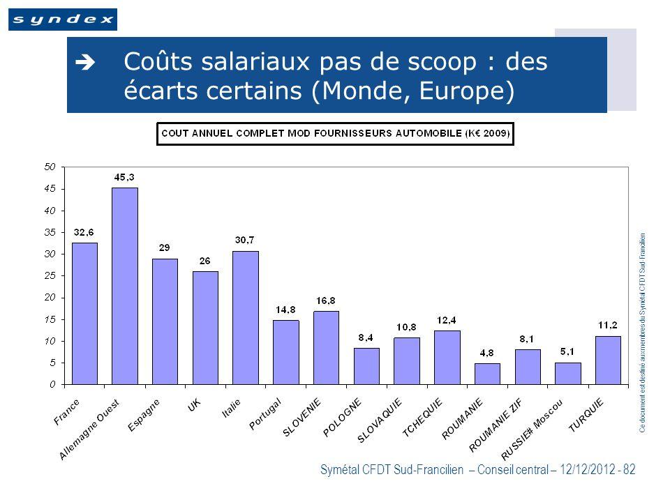 Coûts salariaux pas de scoop : des écarts certains (Monde, Europe)
