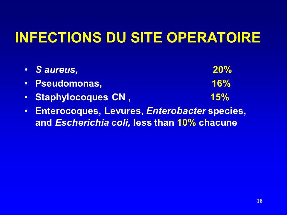 INFECTIONS DU SITE OPERATOIRE
