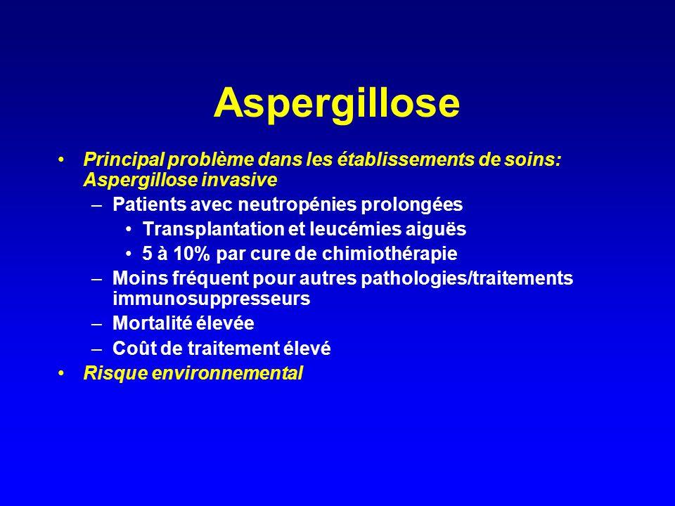 Aspergillose Principal problème dans les établissements de soins: Aspergillose invasive. Patients avec neutropénies prolongées.