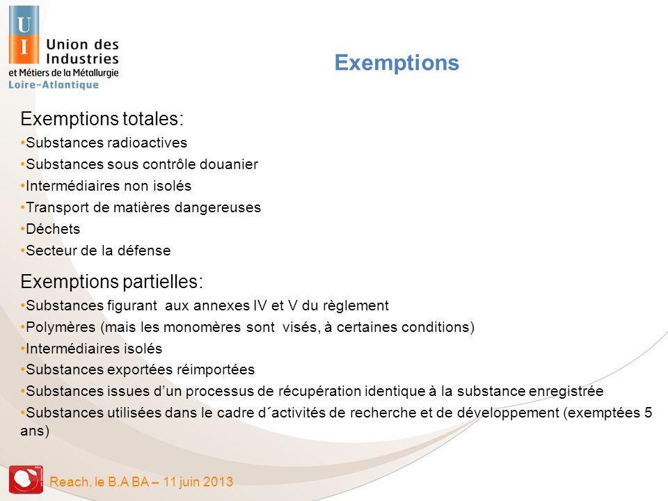 Exemptions Exemptions totales: Exemptions partielles: