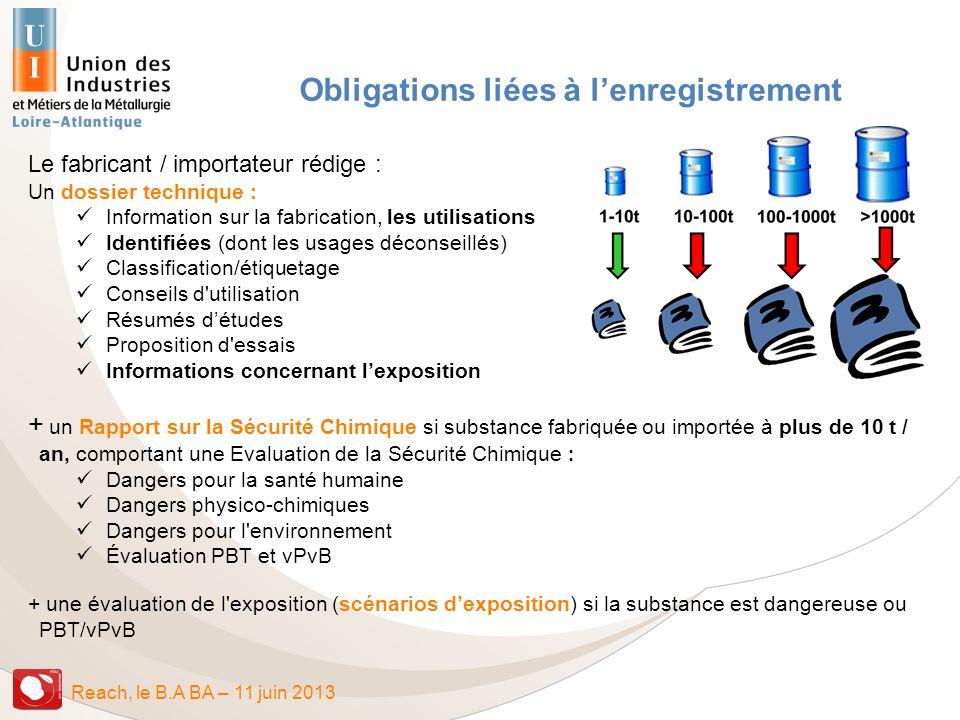 Obligations liées à l'enregistrement