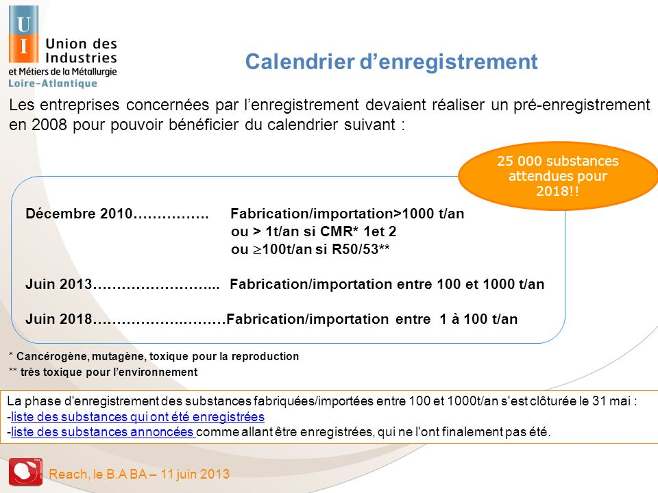 Calendrier d'enregistrement