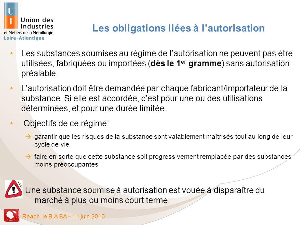 Les obligations liées à l'autorisation