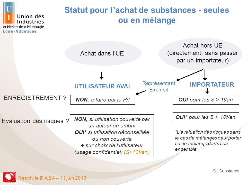 Statut pour l'achat de substances - seules ou en mélange