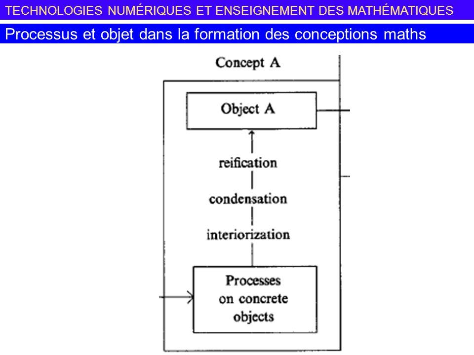 Processus et objet dans la formation des conceptions maths