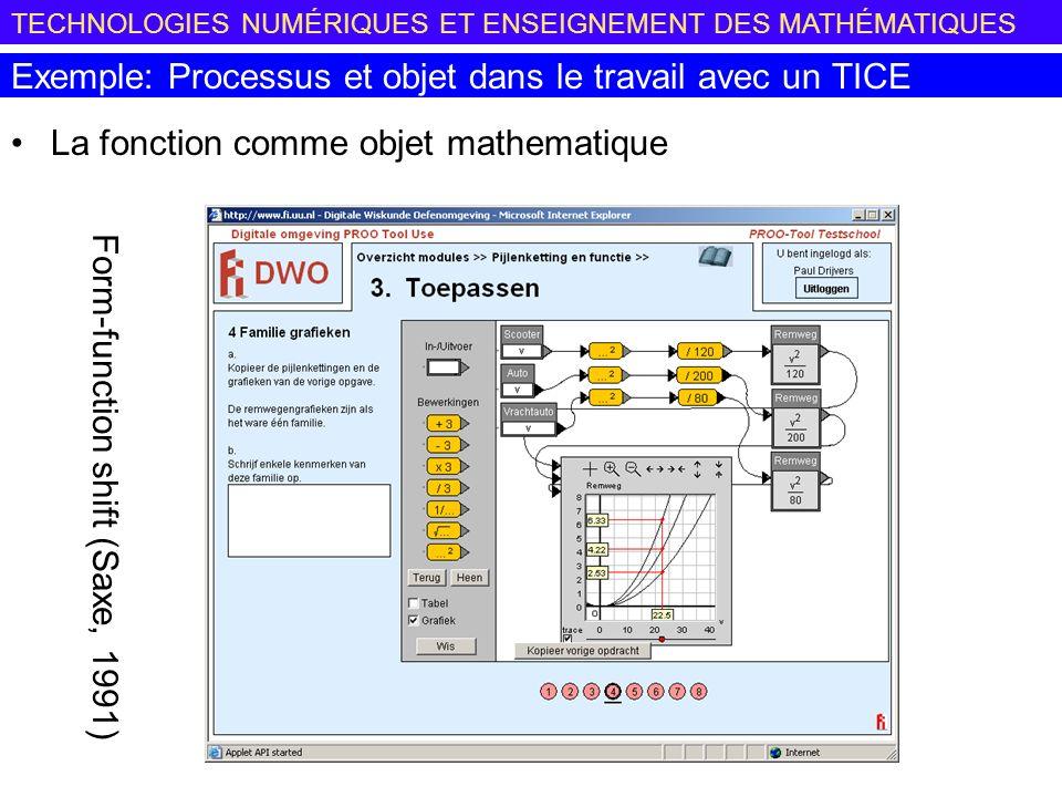 Exemple: Processus et objet dans le travail avec un TICE