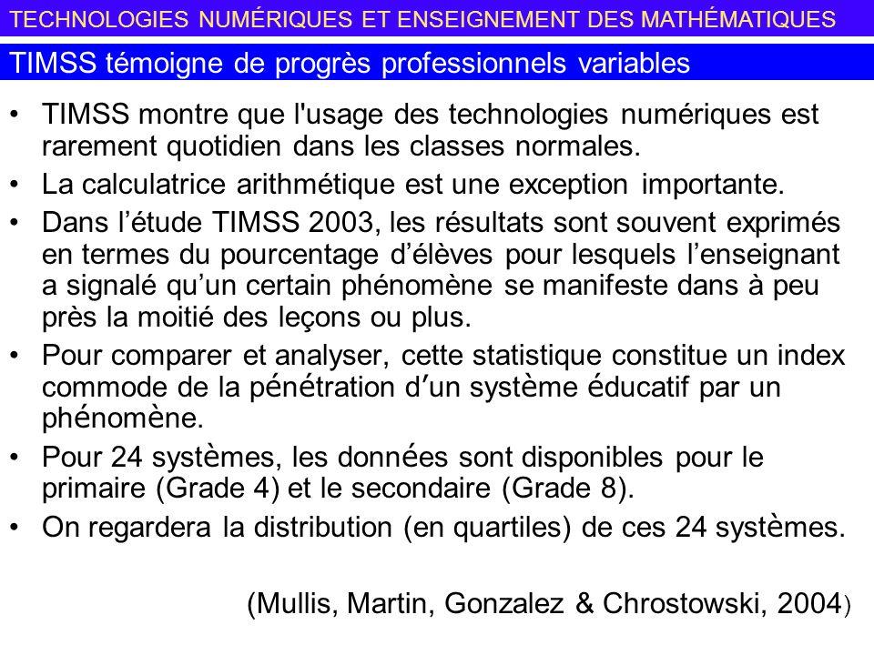 TIMSS témoigne de progrès professionnels variables