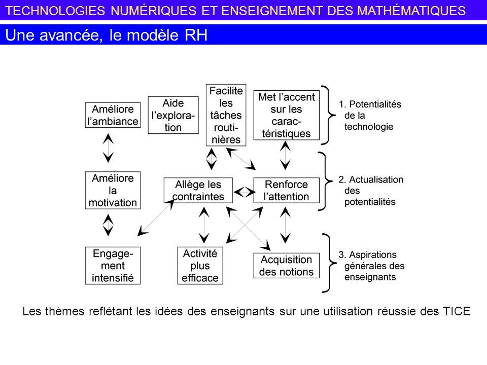 Une avancée, le modèle RH