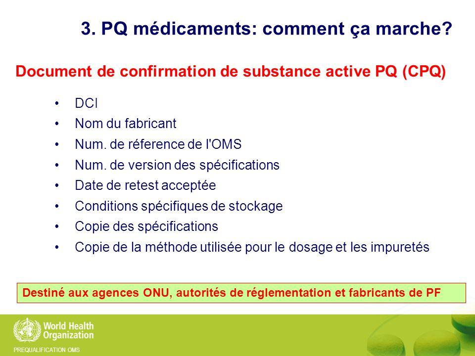 3. PQ médicaments: comment ça marche