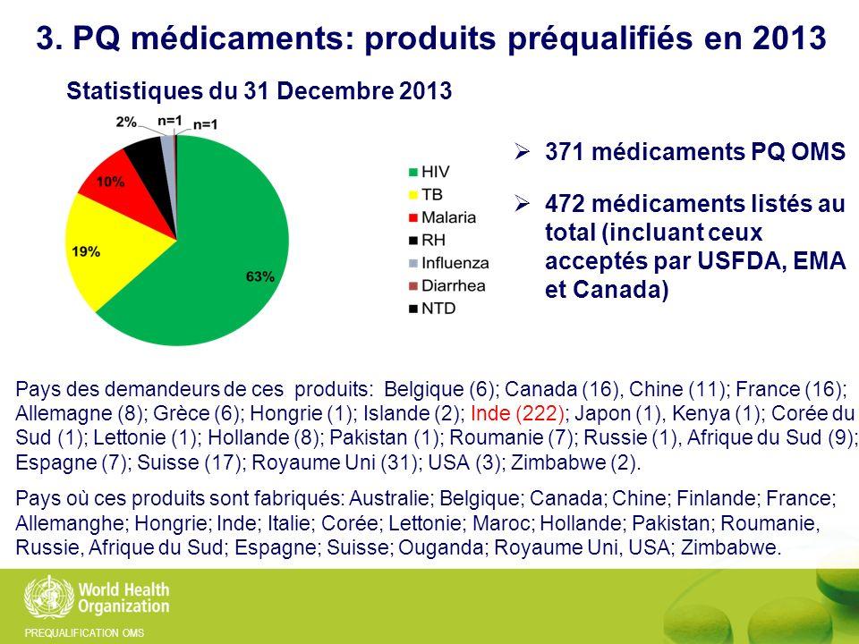 3. PQ médicaments: produits préqualifiés en 2013