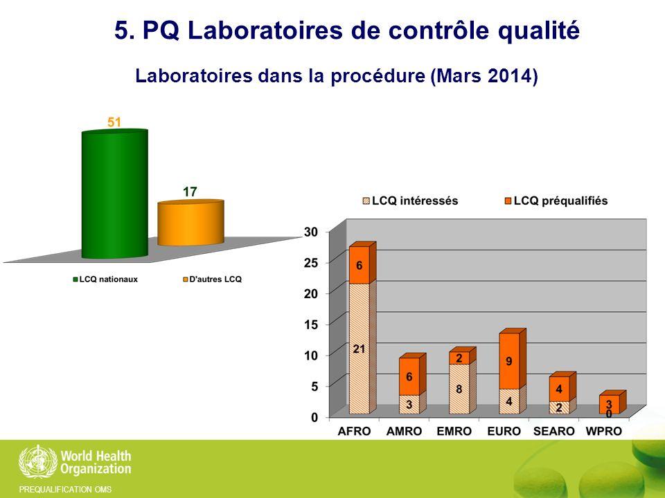 5. PQ Laboratoires de contrôle qualité