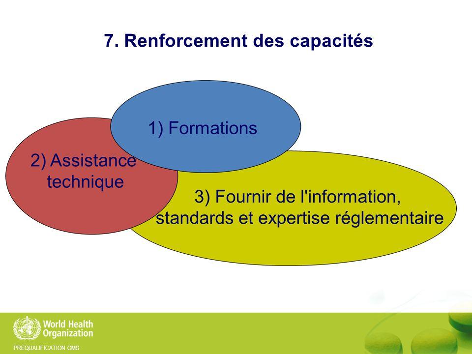 7. Renforcement des capacités