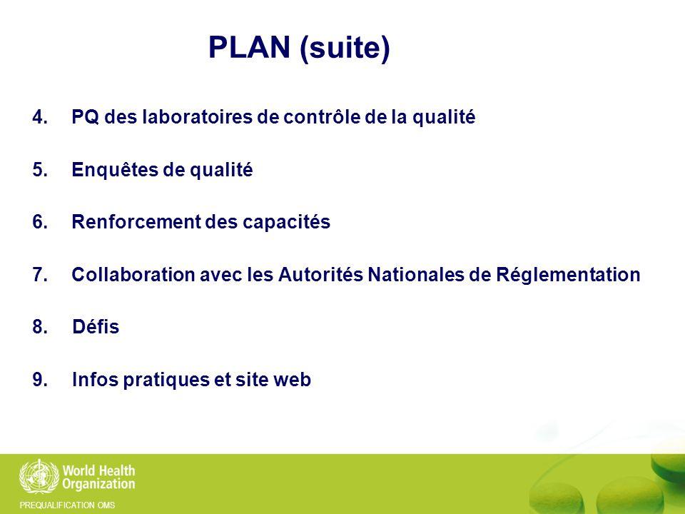 PLAN (suite) 4. PQ des laboratoires de contrôle de la qualité