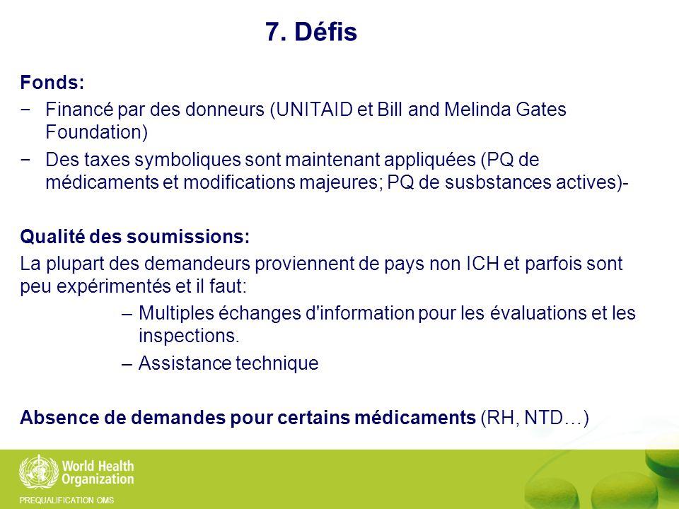 7. Défis Fonds: Financé par des donneurs (UNITAID et Bill and Melinda Gates Foundation)
