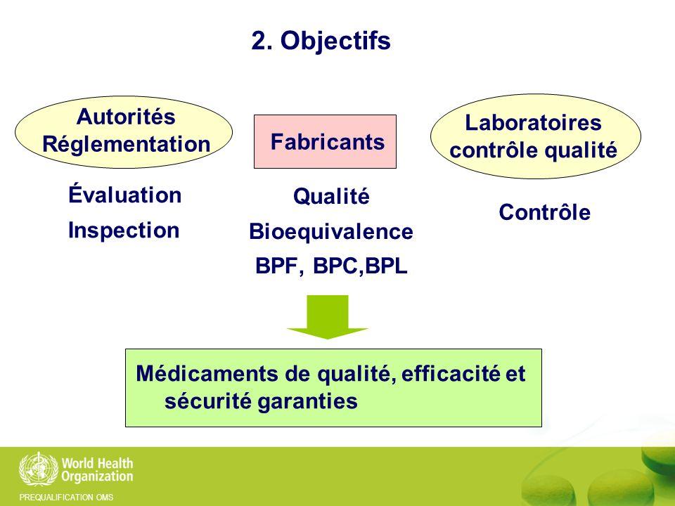 Autorités Réglementation Laboratoires contrôle qualité