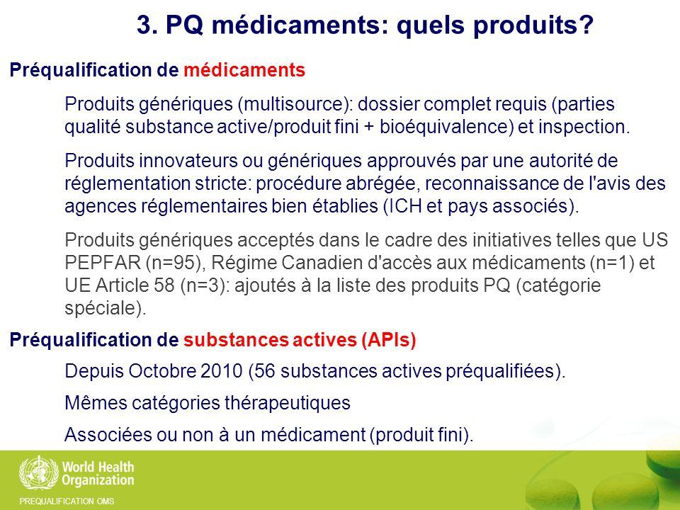 3. PQ médicaments: quels produits