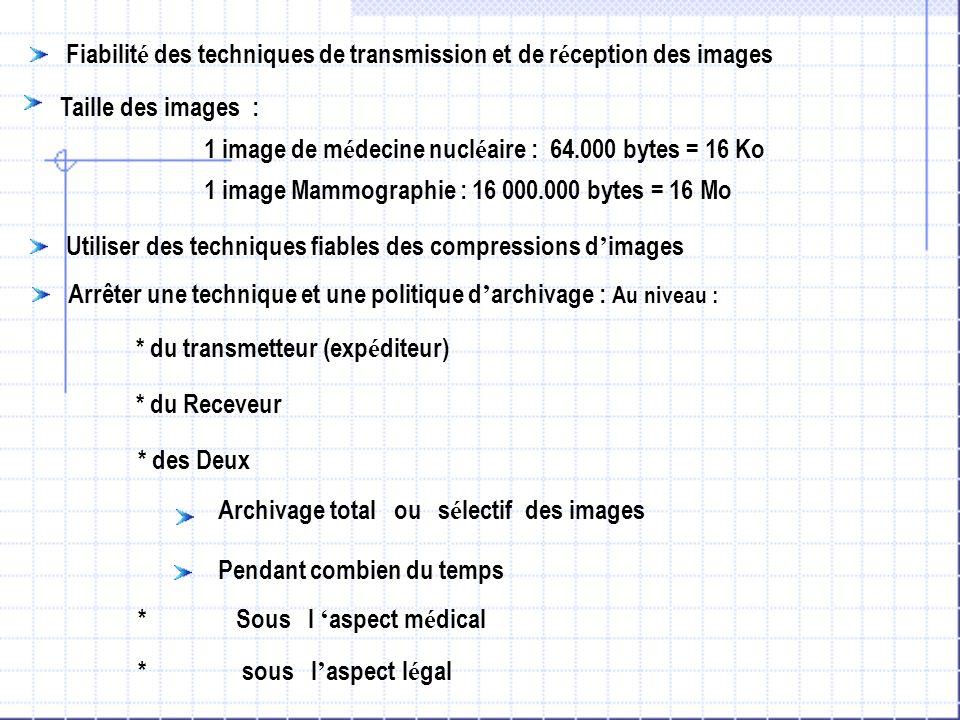 Fiabilité des techniques de transmission et de réception des images