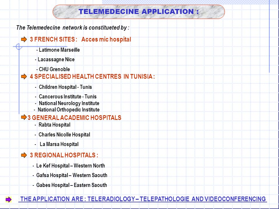TELEMEDECINE APPLICATION :