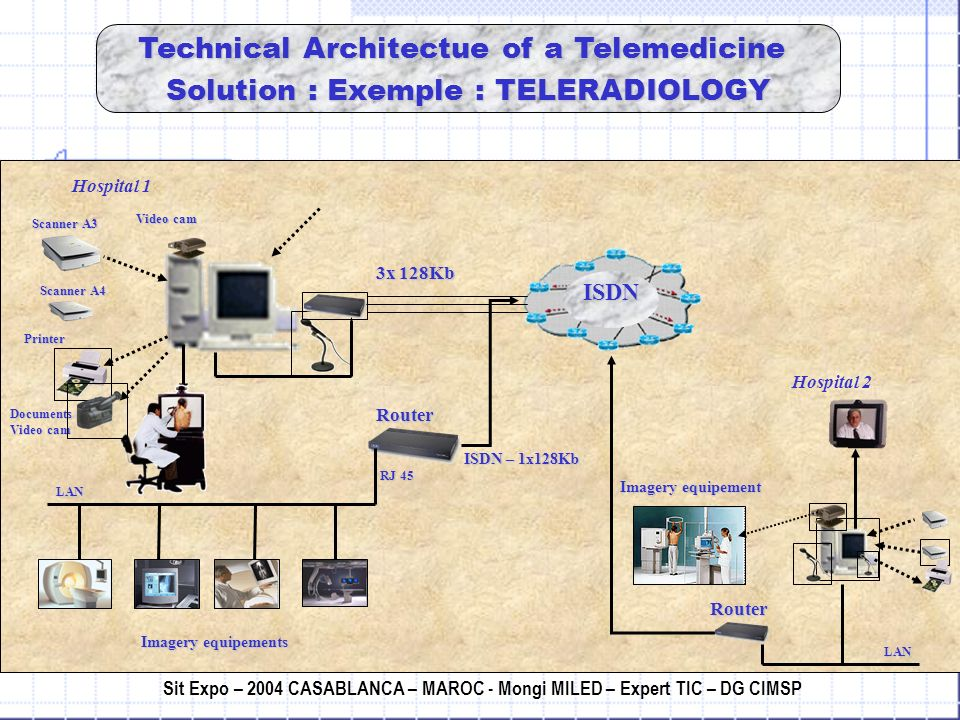 Technical Architectue of a Telemedicine