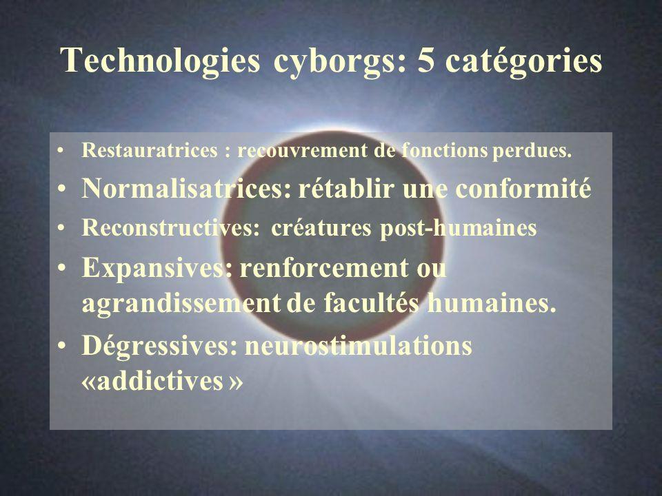 Technologies cyborgs: 5 catégories